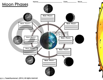 Moon Phases Color Clip Art and Worksheet