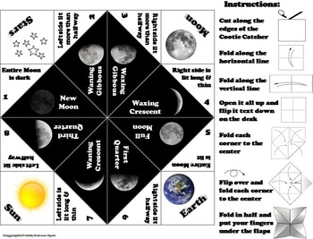 Moon Phases Activity/ Foldable (Space Science/ Astronomy Unit - Lunar Cycle)