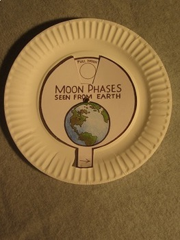 Moon Phases Cycle. Paper Plate Fun Craft Art