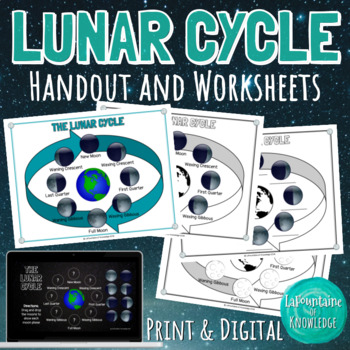 Moon Phases Diagram (Lunar Cycle)