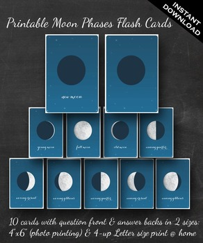 image relating to Printable Moon Phases called Moon Levels Flashcards Printable