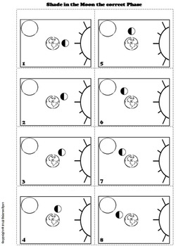 Phases of the Moon Flip Book (Space Science/ Astronomy Unit - Lunar Cycle)
