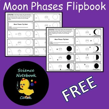 Moon Phases Flipbook