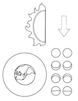 Moon Phases Graphic Organizer