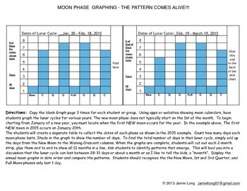 Moon Phases - Graphing the Pattern!