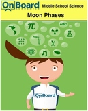 Moon Phases-Interactive Lesson