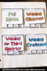 Moon Phases Activity, Science Interactive Notebook 4th Grade 5th Gr Lunar Cycle