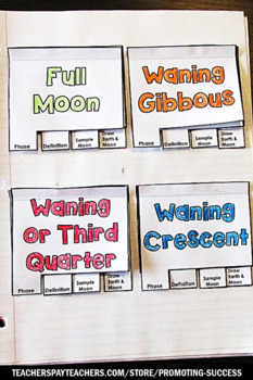 Moon Phases Cut and Paste Activity, Moon Phases Interactive Notebook