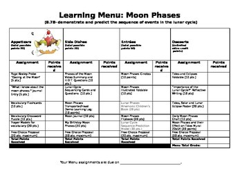 Moon Phases Learning Menu/Choice Board ONLY-Editable