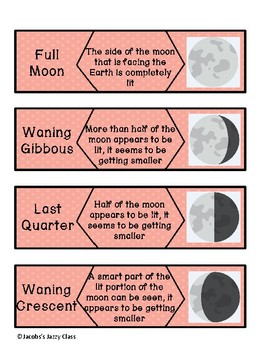 Moon Phases Matching Card