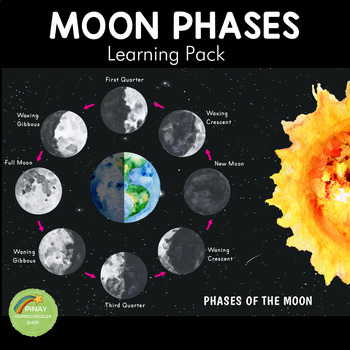 Moon Phases Montessori Inspired Learning Pack