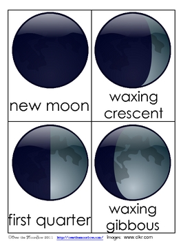 Moon Phases Nomenclature 3 - Part Lunar Vocabulary Cards