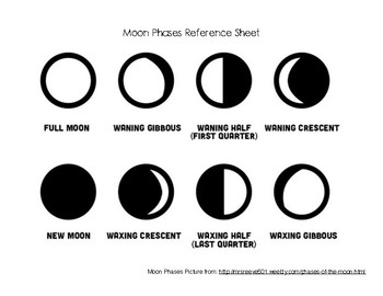 Moon Phases Observation