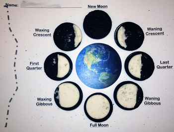 Moon Phases - Oreo Project