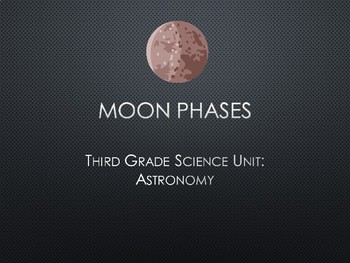 Moon Phases PPT