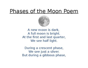 Moon Phases Poem