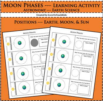 Earth Space Science Astronomy Moon Phases Positions Sun Earth Moon Illustrations