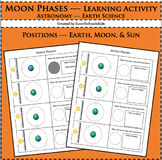 Earth Space Science Astronomy Moon Phases Positions Sun Ea
