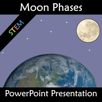 Moon Phases PowerPoint Presentation