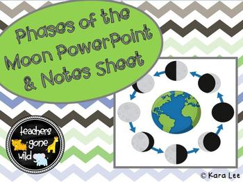 Moon Phases PowerPoint and Notes Sheet