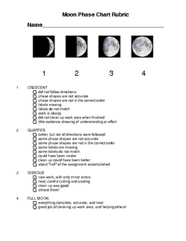 moon phases project rubric by patricia o 39 rourke tpt. Black Bedroom Furniture Sets. Home Design Ideas