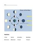 Moon Phases Quiz