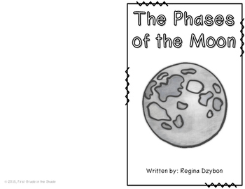 Moon Phases Reader
