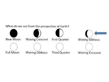Moon Phases Slideshow