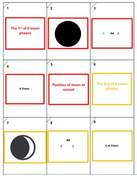 Moon Phases Sorting Game