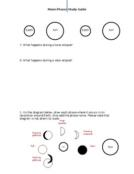 Moon Phases Study Guide