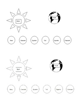 Moon Phases Template By Mrs T Teaches