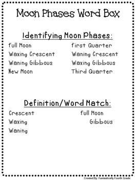 Moon Phases Test Bundle