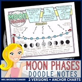 Moon Phases - The Lunar Cycle - Astronomy, Science Doodle Notes