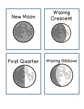 Moon Phases Vocabulary Cards