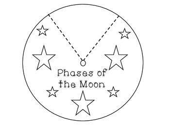 photo regarding Moon Phases Printable known as Moon Stages Wheel