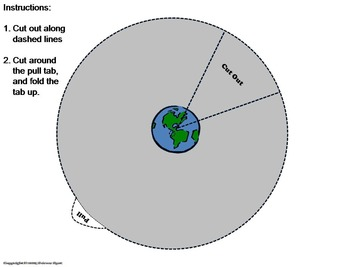 Phases of the Moon Wheel Dial Activity (Space Science/ Astronomy Unit)