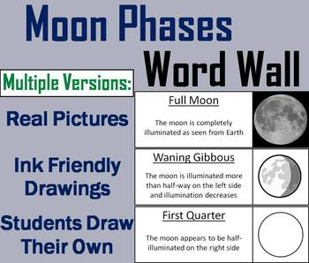 Moon Phases Word Wall Cards