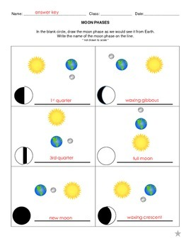 Earth science moon phases worksheet by speaking science tpt earth science moon phases worksheet ccuart Image collections