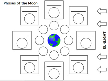 moon phases worksheets teaching resources teachers pay teachers Sound Worksheets Elementary moon phases worksheet moon phases worksheet