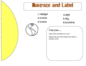 Moon Phases and Eclipse Lesson Plans and Printables