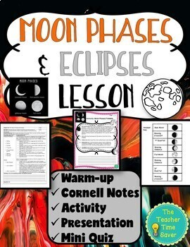 Moon Phases and Eclipses Lesson (Part of $5 bundle!- Pleas