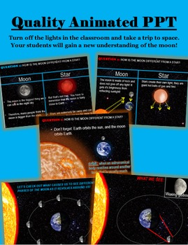 Moon Phases Comprehensive Unit and powerpoint