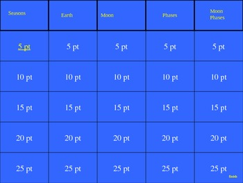 Moon Phases and Season's Jeopardy Assessment