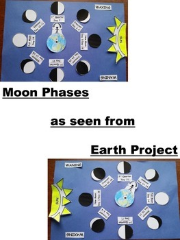 Moon Phases as Seen from Earth Project