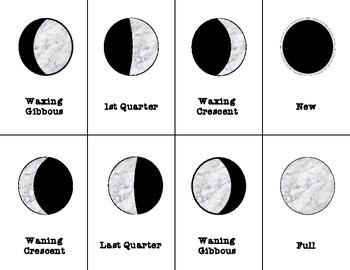 Moon Phases for Calendar