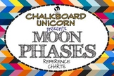 Space Science - Moon Phases Poster