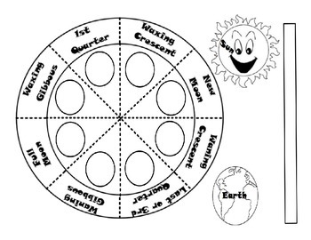 Moon Phases/Lunar Cycle Foldable