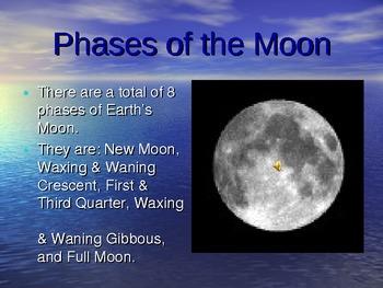 Moon Powerpoint