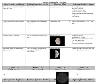 Moon Spiral Sheet