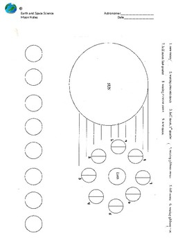 Moon Unit; Notes Packet